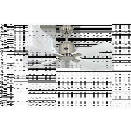 NEO ECO II 103 CH λευκός/γκρι με DC μοτέρ και τηλεχειρισμό της Casafan.